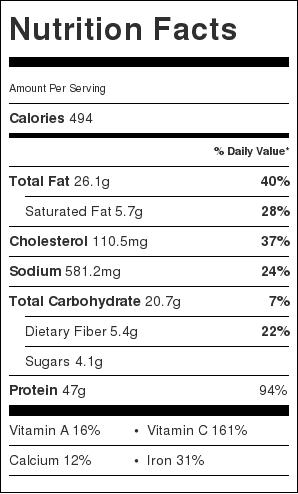 Turkey and Broccoli Stir Fry Nutrition Label