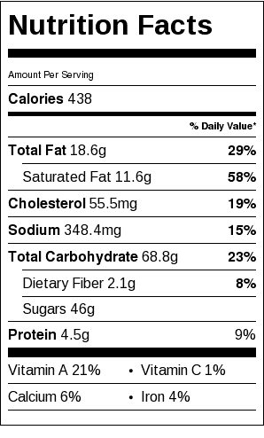 Gluten Free Sticky Toffee Pudding Nutrition Label