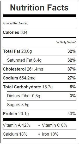 Healthy Egg Benedict Nutrition Label