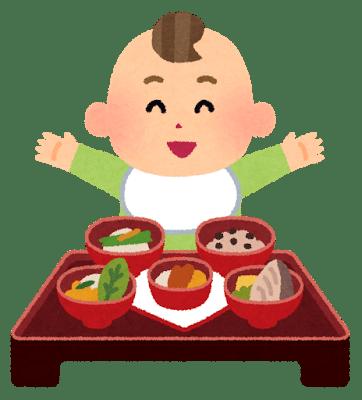 赤ちゃんのお食い初めをする場所は家と外どっち?百日祝い呼ぶ人は?