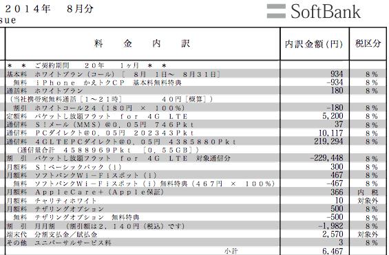 softbank 利用料金明細