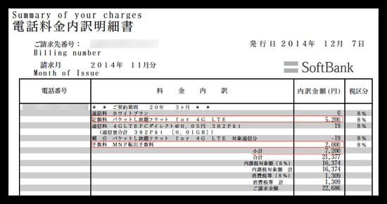 SoftBank電話料金明細