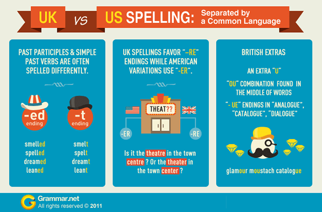 British English vs American English, o les dues cares de l'anglès