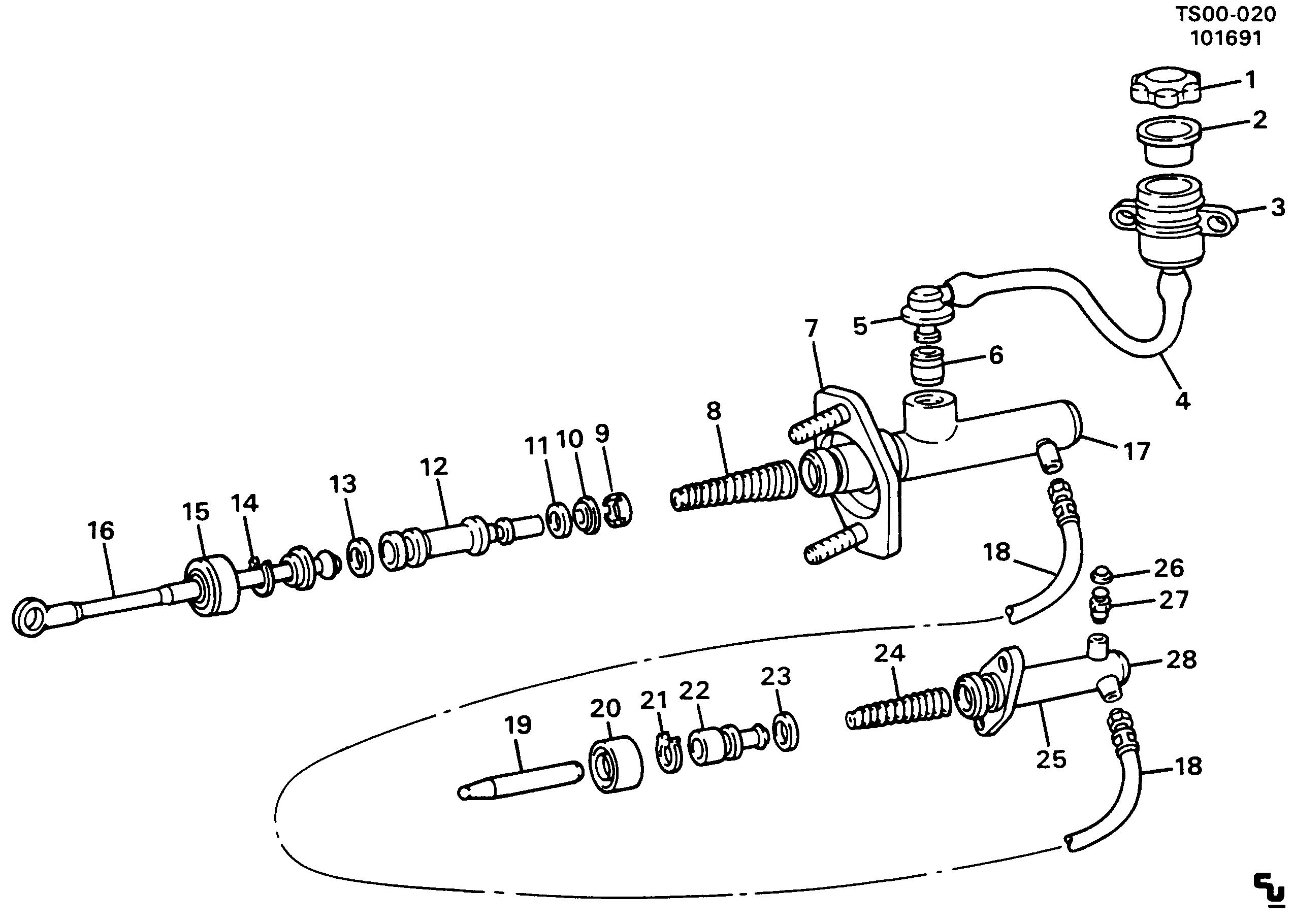 S10 Blazer