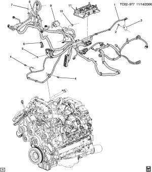 Avalanche  36 Bodystyle (2WD)  Wiring harnessengine