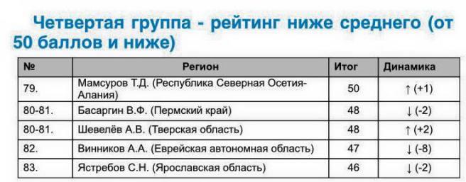 10.02.15.fb.nemtsov-05