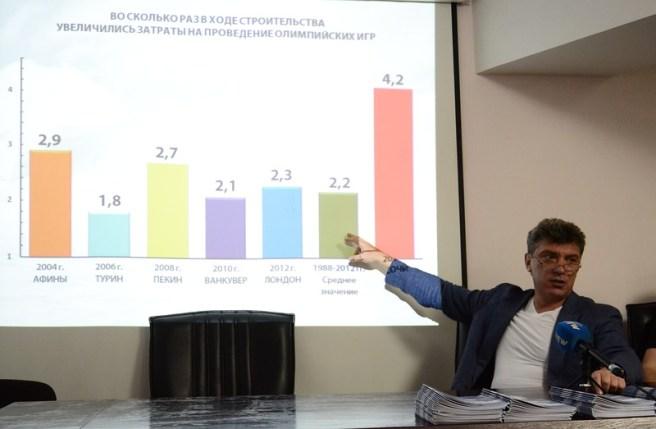 27.06.2013 Сочи. Борис Немцов демонстрирует увеличение затрат на проведение Олимпиады в Сочи.