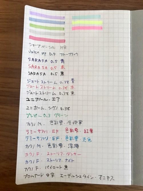 EDiTの手帳用別冊ノート
