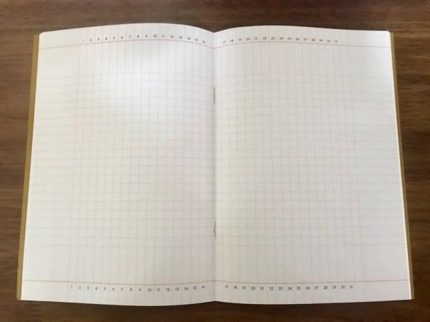 ファンクションノートのガントチャート