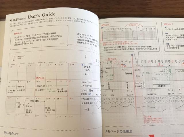 APJガントチャート手帳