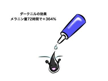 darkenyl effect