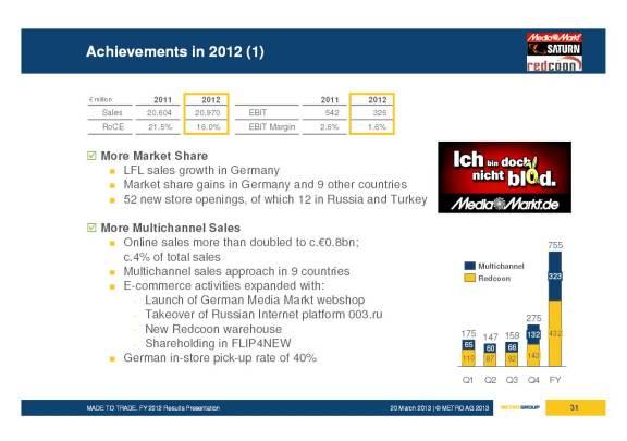 Metro Group_Achievements-in 2012