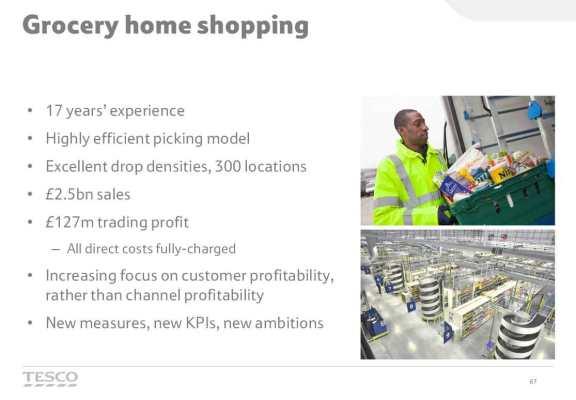 Tesco-Grocery-Home-Shopping