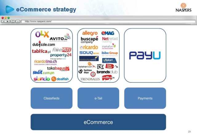Naspers_eCommerce-Strategy