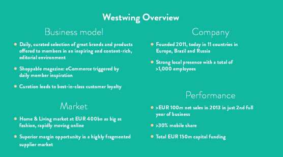 Westwing_Overview