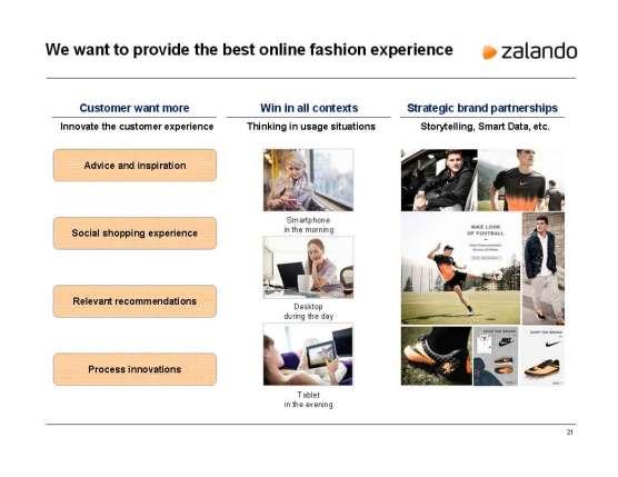 Zalando_fashion-experience