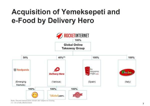 Rocket_Internet_Delivery-He
