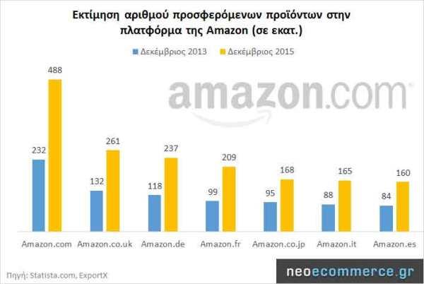 Amazon-product-selection-20