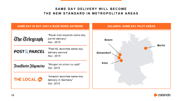 Zalando Same Day Delivery