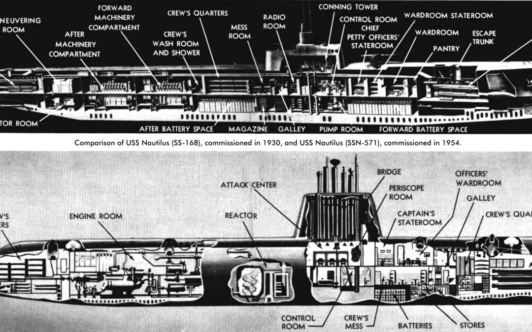 Neolube's Anti-Galling Performance Is Proven in Over 48 Years of Successful US Navy Nuclear Power Plant Operations