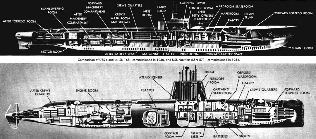 Technical drawing of USS Nautilus (SS-168) and USS Nautilus (SSN-571) 1955