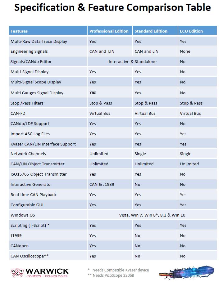 Tableau comparaison X-Analyser