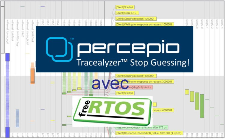 Webinaire Tracealyzer pour FreeRTOS