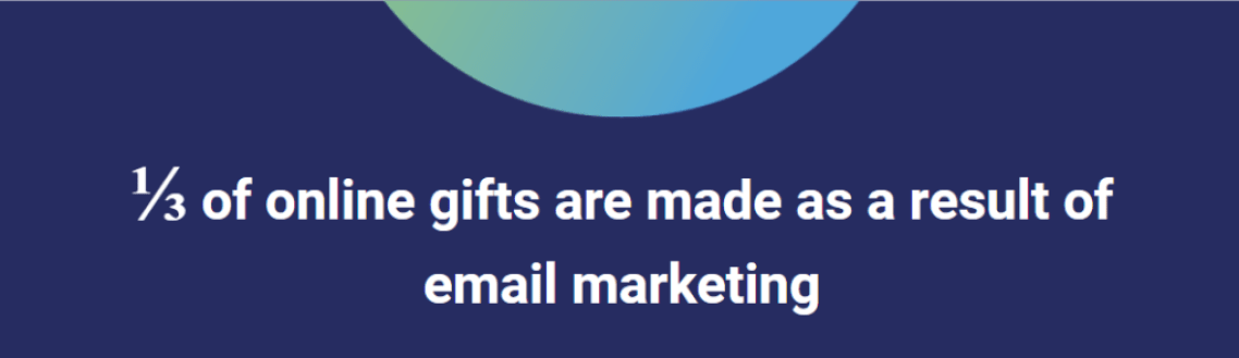 Nonprofit Fundraising: 1/3 of online gifts are made as a result of email marketing