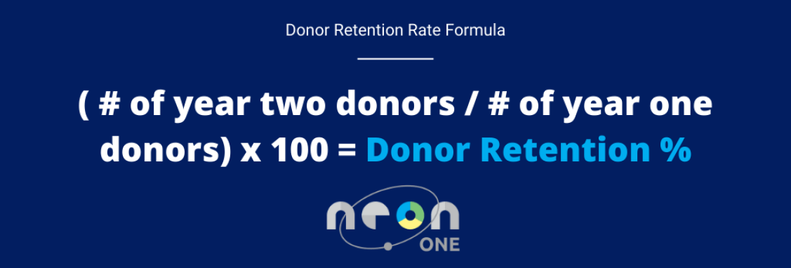 Donor retention rate formula: Number of year two donors divided by number of year one donors multiplied by one hundred equals the donor retention percentage