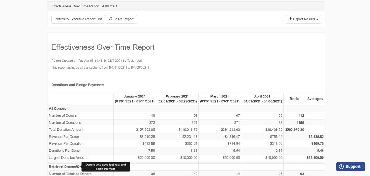 A screenshot of Neon CRM's custom reporting interface, where you can easily create reports specific to your needs.