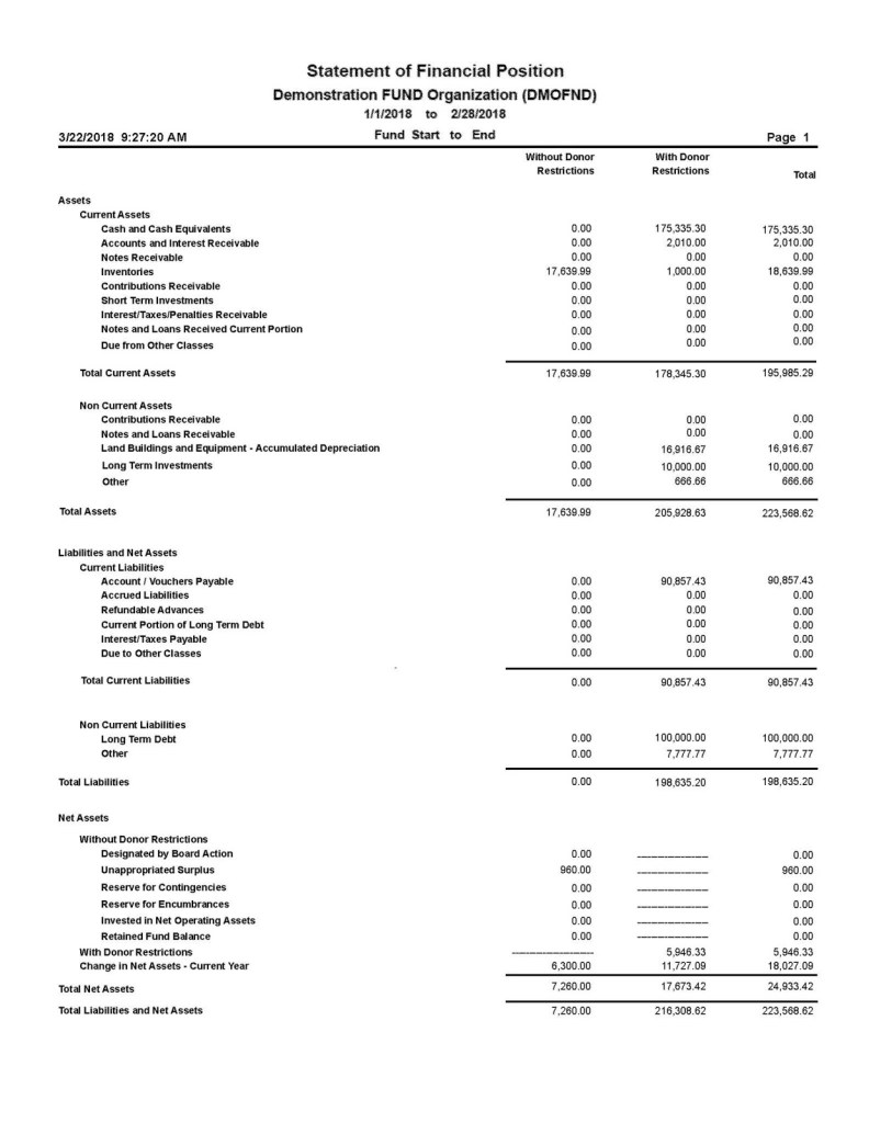 statement of financial position sample sheet