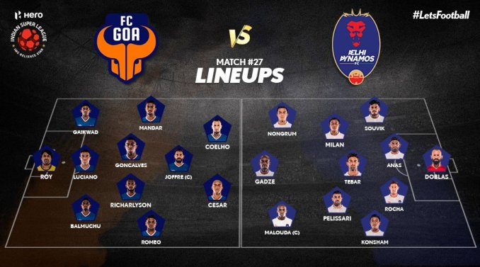 Team squads of FC GOA vs DELHI DYNAMOS.
