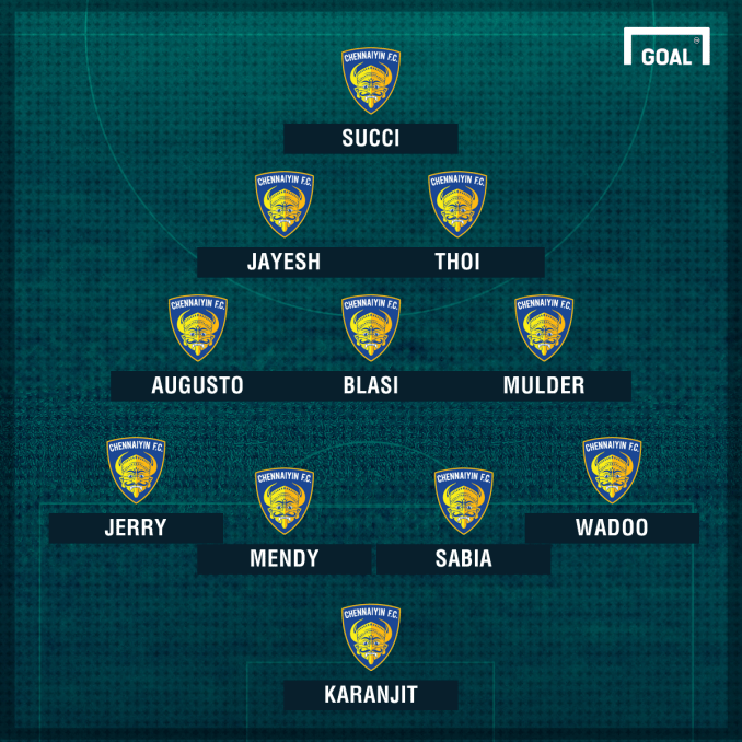 Team squad of chennaiyin fc.