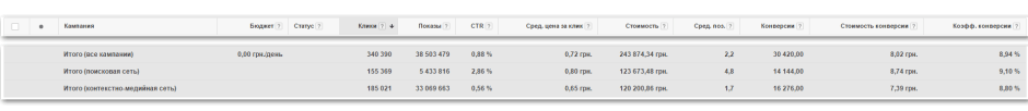 adwords-account-sreenshot2