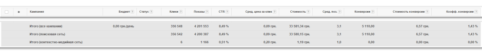 adwords-account-sreenshot3