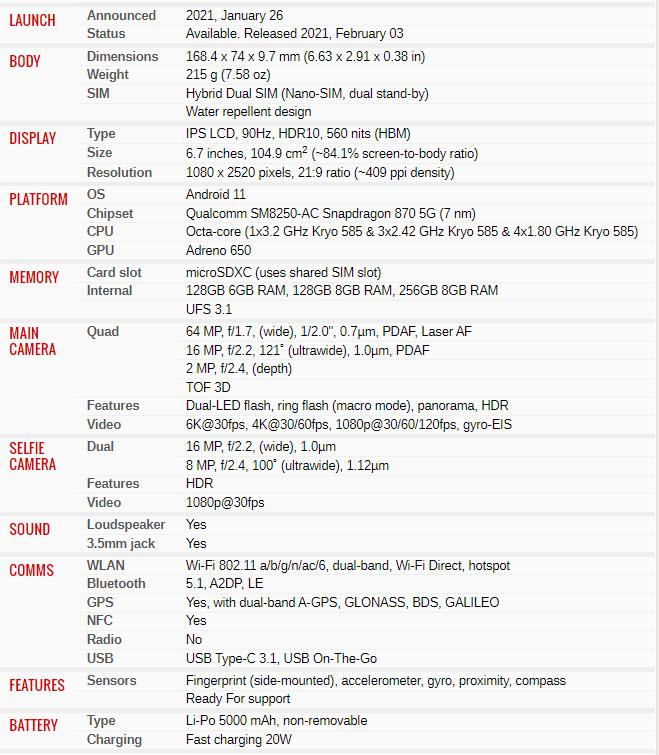 Motorola Edge S Price In Nepal & Full Phone Specifications 3