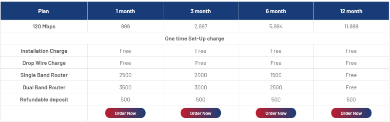 CG Net Dashain Offer | Price, Package, Plans, and Offers 2