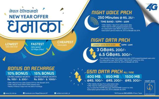 New year 2074 offer from NTC