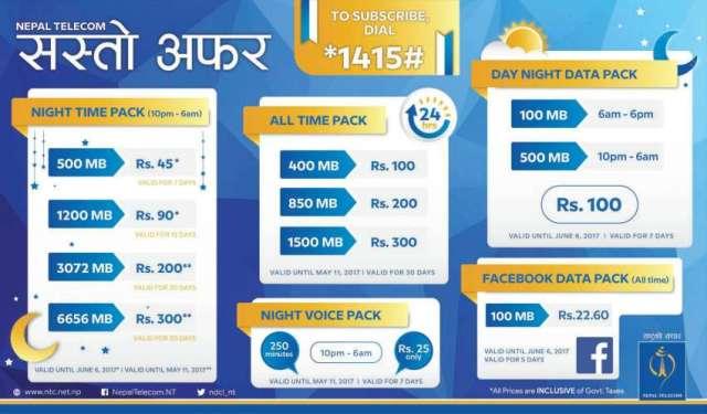 Nepal Telecom Sasto Offer