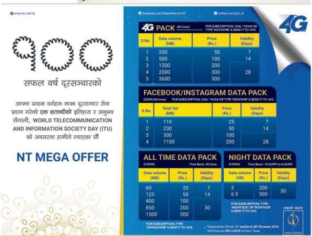 NT  Telecommunication Day Schemes