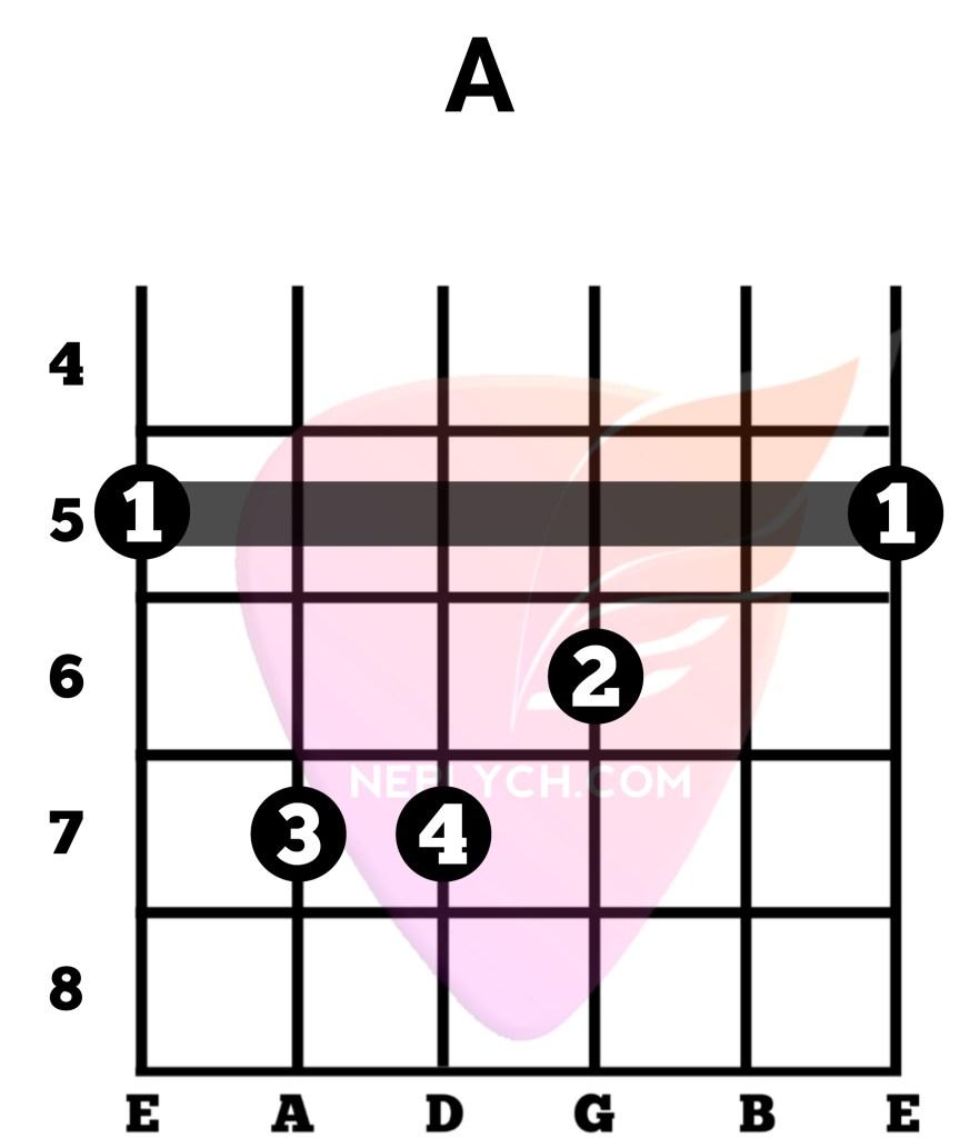 A Bar Guitar Chord