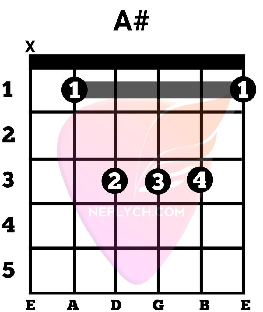 A# Guitar Chord