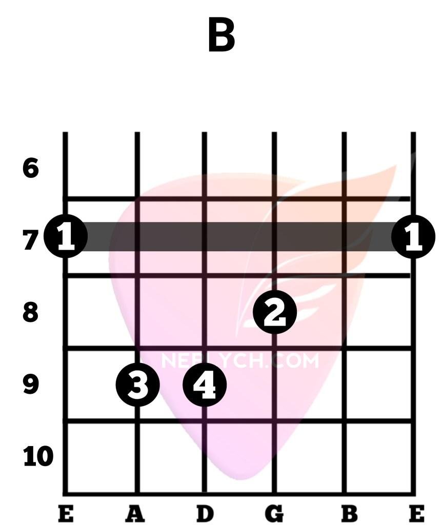 B Bar Guitar Chord