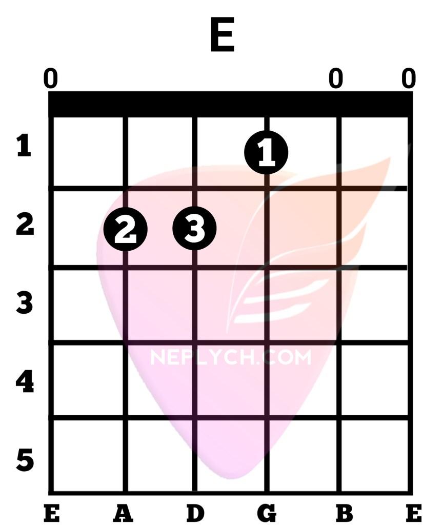 E Guitar Chord