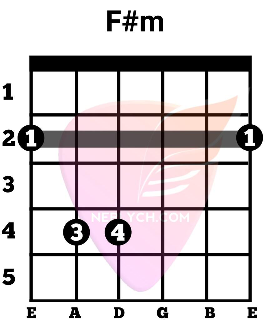 F#m Guitar Chord