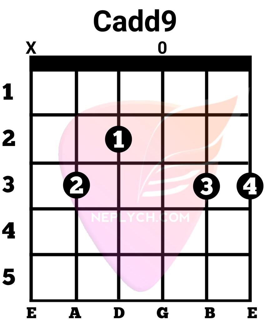 Cadd9 Chord