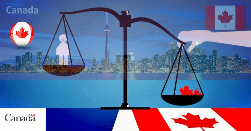 canada express entry eligibility check online