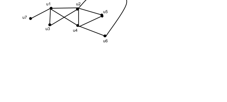 Graph data and featurization