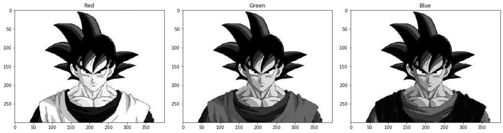 Gray-scaling effect