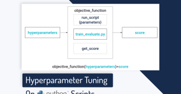 Hyperparameter Tuning featured